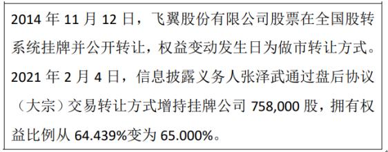 飞翼股份股东张泽武增持75.8万股 权益变动后持股比例为65%