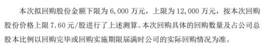 瑞茂通将花不超1.2亿元回购公司股份 用于股权激励