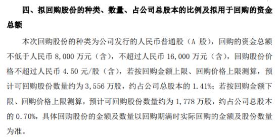 中国天竺将以不超过1.6亿元的价格回购公司股份作为股权激励