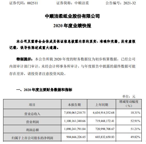 中顺洁柔2020年度净利9.05亿增长49.82% 国际原材料价格下跌