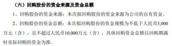 永高股份将花不超1亿元回购公司股份 用于实施公司限制性股票激励计划