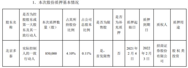 康龙化成股东北京多泰质押85万股 用于股权类投资