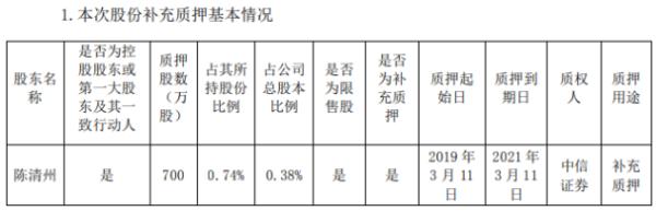 海能达控股股东陈清州质押700万股 用于补充质押