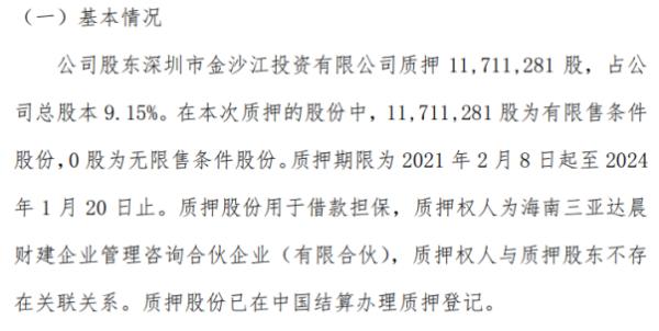 生物谷股东质押1171.13万股 用于借款担保