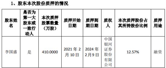 星网宇达第一大股东李国盛质押410万股 用于融资