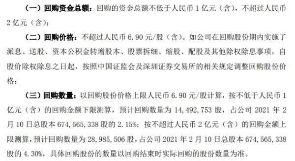 万顺新材将花不超2亿元回购公司股份 用于股权激励