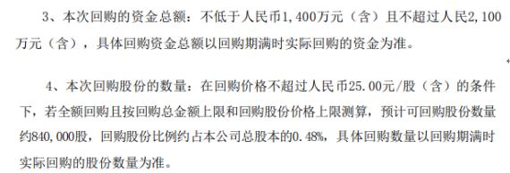 科安达将花不超2100万元回购公司股份 用于股权激励
