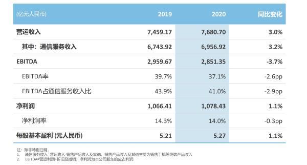 中国移动2021年拟与中国广电联合采购700MHz基站40万站以上