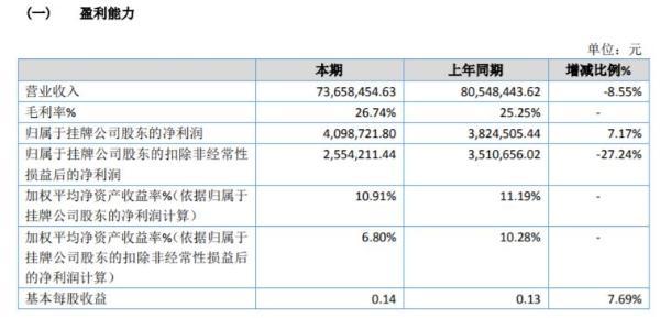 启光智造2020年净利增长7.17% 政府补助增加