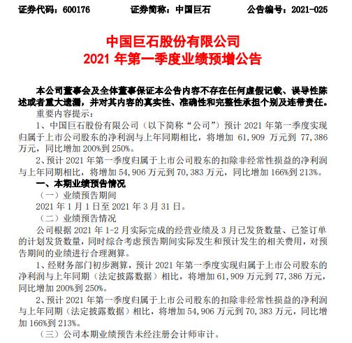 中国巨石2021年第一季度预计净利增加200%-250% 电子布价格上涨