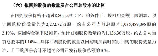 万马股份将花不超2亿元回购公司股份 用于股权激励