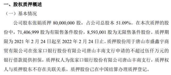 唐鸿重工股东张娟质押8000万股 用于为银行借款提供担保