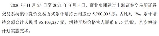 银座股份股东商业集团增持520万股 耗资3510.32万