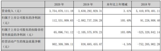 京威股份2020年净利1.13亿 董事长李璟瑜薪酬82.8万