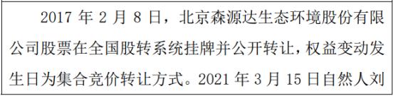 森源达股东刘丹减持18.72万股 持股比例为20%