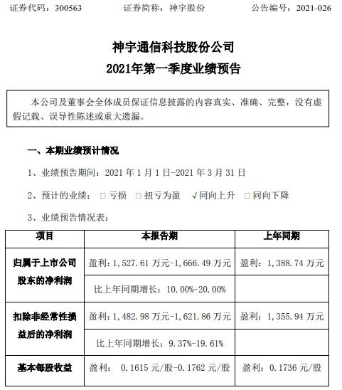 神宇股份2021年第一季度预计净利1527.61万-1666.49万增长10%-20% 产销规模增加