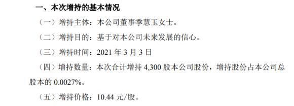 洛凯股份董事季慧玉增持4300股 耗资4.49万