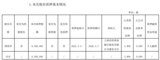 华海药业股东周明华质押950万股 用于个人融资