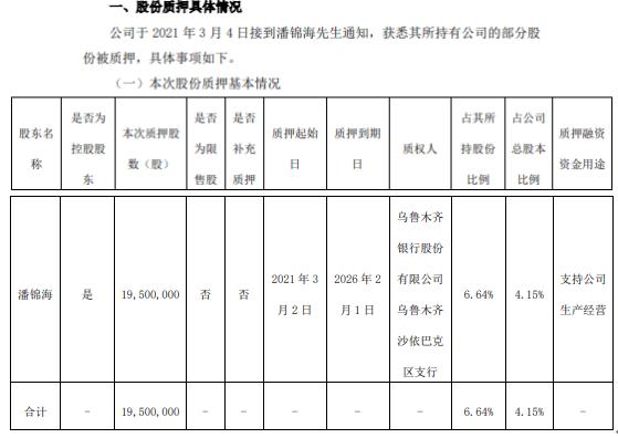 《家辉时报》控股股东潘金海承诺出资1950万股支持公司生产经营