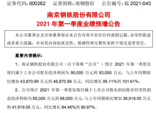 南钢股份2021年一季度净利预计增长95%-102% 产品价格上升