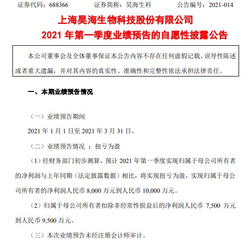 昊海生科2021年一季度净利预计8000万-1亿:销售收入大幅增长