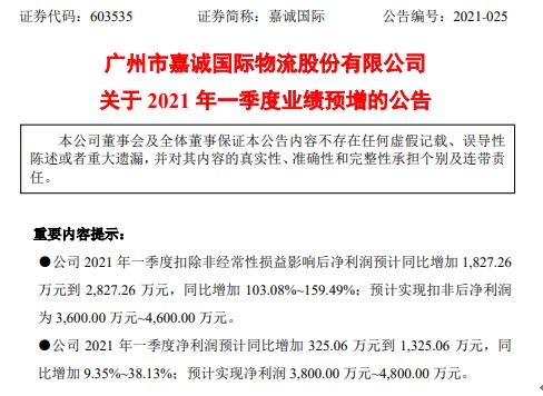 嘉诚国际2021年一季度净利预计3800万-4800万:新业务经济效益较好