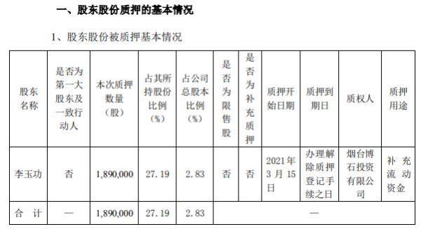 弘宇股份股东李玉功质押189万股 用于补充流动资金