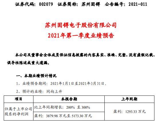苏州固锝2021年第一季度预计净利3879.98万-5173.3万增长200%-300% 产销两旺