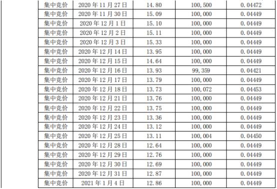 联合光电股东南海成长减持1786.21万股 套现约3.18亿