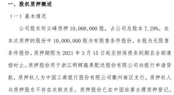 明辉股份股东何云峰质押1000万股 用于向银行申请贷款