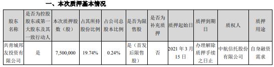 正邦科技控股股东邦友投资质押750万股 用于自身融资需求