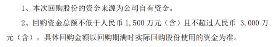 光正眼科将花不超3000万元回购公司股份 用于股权激励