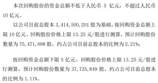 东方明珠将斥资不超过10亿元回购公司股份 以维护公司价值和股东权益