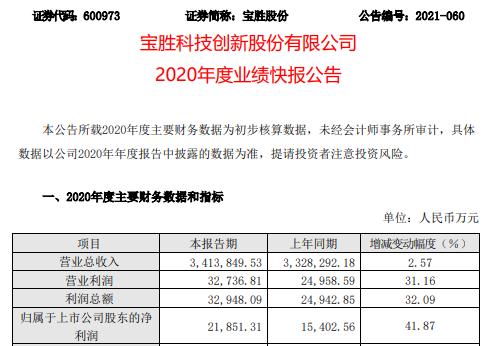宝胜股份2020年度净利2.19亿增长41.87% 主营业务规模持续增长