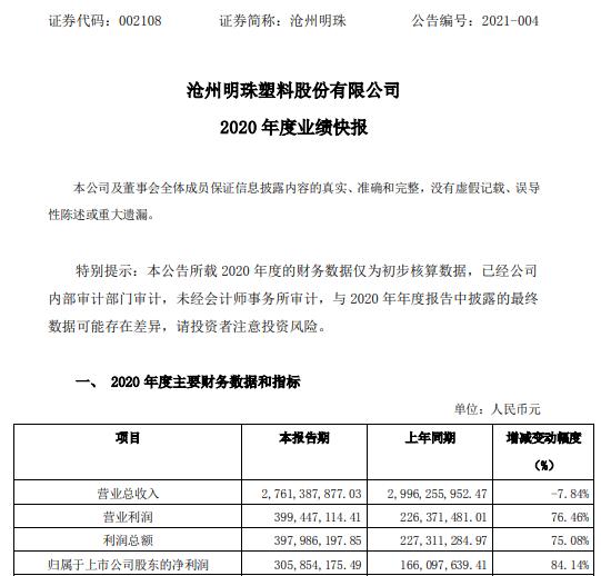 沧州明珠2020年度净利3.06亿增长84.14% 毛利率提升