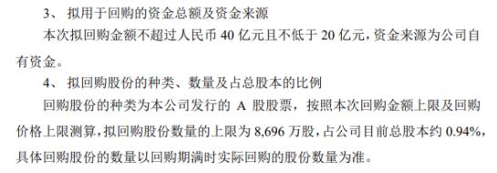 海尔智家将花不超40亿元回购公司股份 用于股权激励