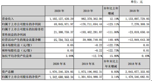 浙江世保2020年净利润4084.6万 张世全董事长工资60万