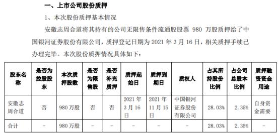 香飘飘股东安徽志周合道质押980万股 用于自身资金需要