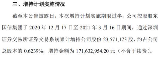 江苏国信控股股东国信集团增持2357.12万股 耗资1.72亿(不含手续费)