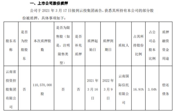 红塔证券股东云投集团质押1.11亿股 用于偿还债务