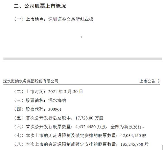 深水海纳3月30日上市:发行价格8.48元/股