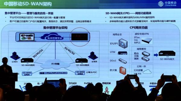 中国移动杨乐天:SD-WAN深入发展和演进是推动算网融合的重要路径