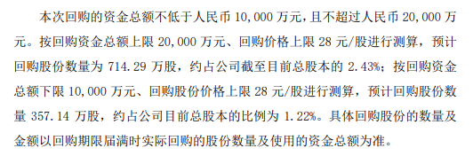 大商股份将花不超2亿元回购公司股份 用于出售