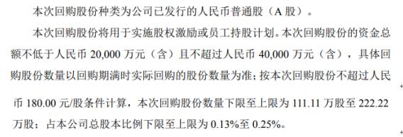 恩捷股份将花不超4亿元回购公司股份 用于股权激励