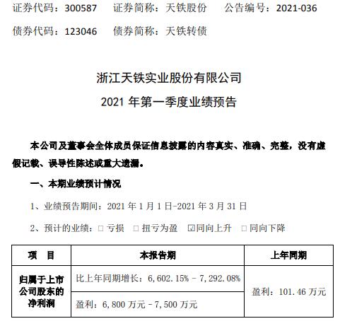 天铁股份2021年第一季度预计净利6800万-7500万 业务规模大幅提升