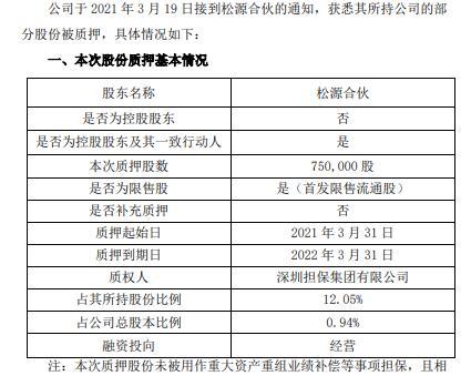 松井股份股东松源合伙质押75万股 用于经营