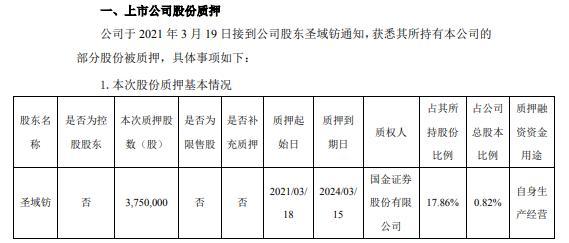 金域医学股东圣域钫质押375万股 用于自身生产经营