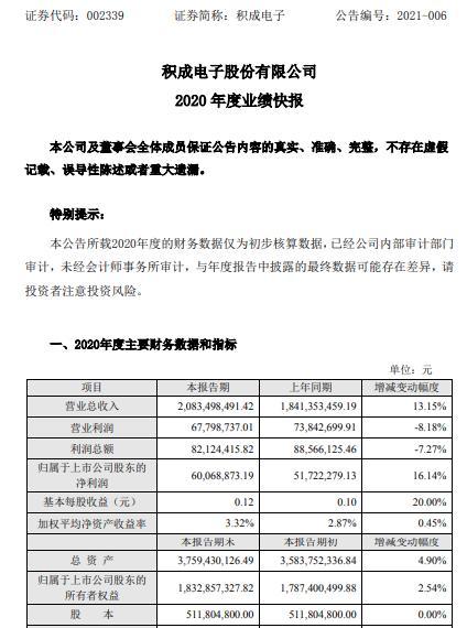 积成电子2020年度净利6006.89万增长16.14% 积极开拓市场
