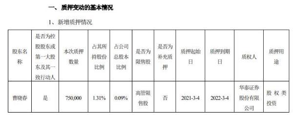 泰格药业控股股东曹质押股权投资75万股