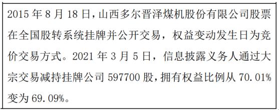多尔晋泽股东杨定础减持59.77万股 权益变动后持股比例为69.09%